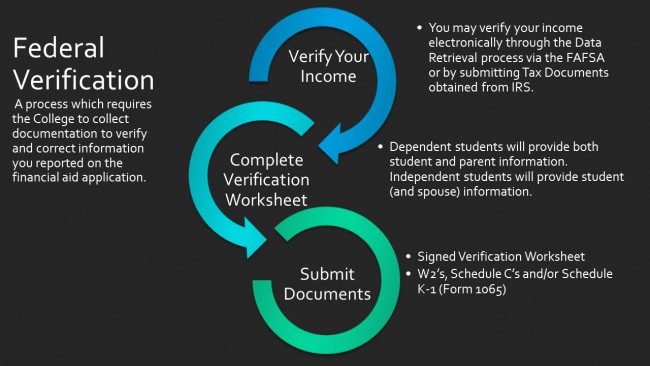 Worksheets Verification Worksheet Fafsa verification financial aid lewis clark a students application may be selected for by either the fafsa processing center or college