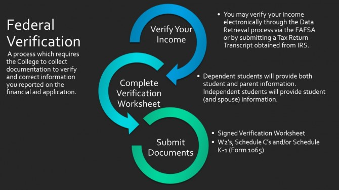 Printables Verification Worksheet Fafsa verification financial aid lewis clark a students application may be selected for by either the fafsa processing center or college